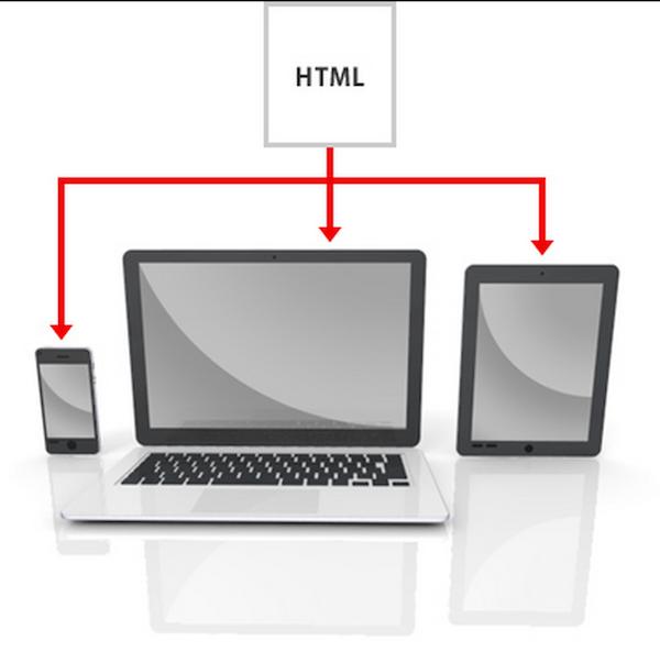 レスポンシブWEBデザインのホームページを制作する前に。メリットとデメリットを考えてみよう